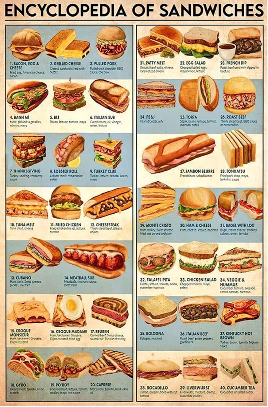 encyclopedia-of-sandwiches